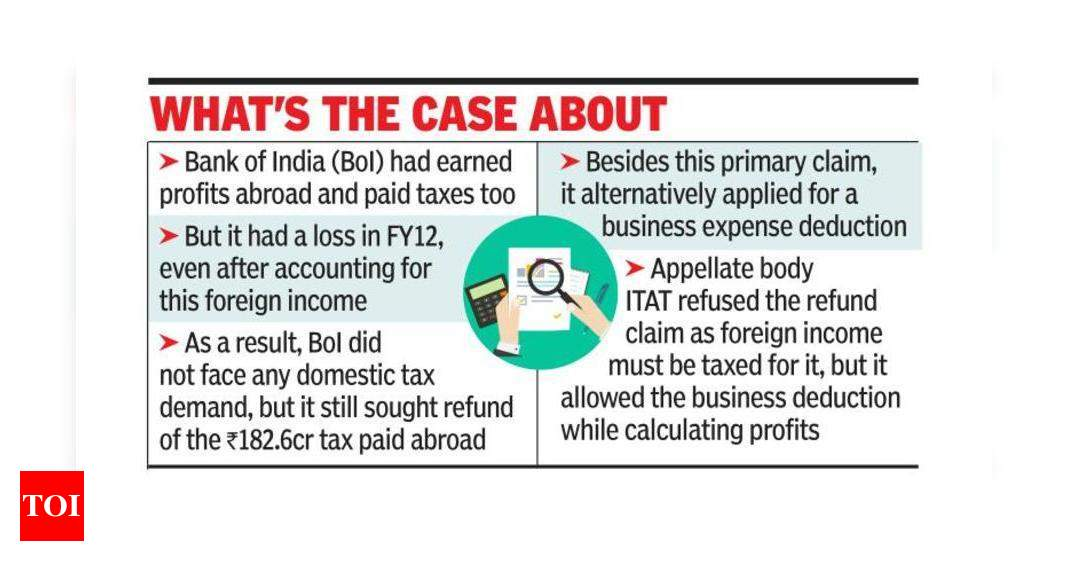 ITAT denies BoI Rs 183cr refund for foreign tax