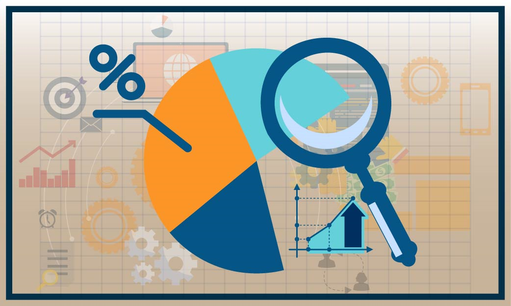 Sales Tax Management Software Market Size, Share, Statistics, Trends, Types, Applications, Analysis and Forecast, Global Industry Research 2025