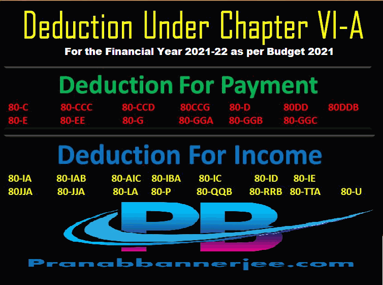 Deduction under Chapter VI-A of the Income Tax Act| With Automated Income Tax Preparation Software All in One for the Govt and Non-Govt Employees for the F.Y.2021-22 as per Budget 2021