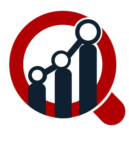 Tax and Accounting Software Market Worth USD 31,590.1 Million at a 7.9% CAGR by 2025