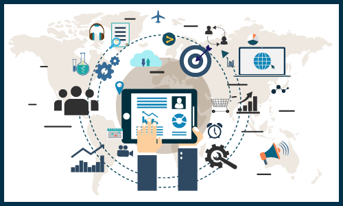 Sales Tax Software Market Size and Share 2021