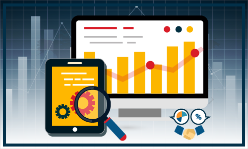 Tax and Accounting Software Market Growth By Top Companies with Forecast 2026