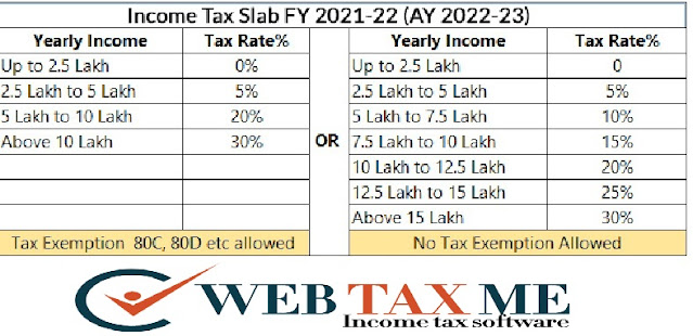 Download Auto-Fill Income Tax Preparation Software All in One in Excel for all State Govt and all Non-Govt Employees for the F.Y 2021-22 (A.Y 2022-23)