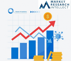 Tax and Accounting Software Market Size 2021-2028 And Analysis By Top Keyplayers